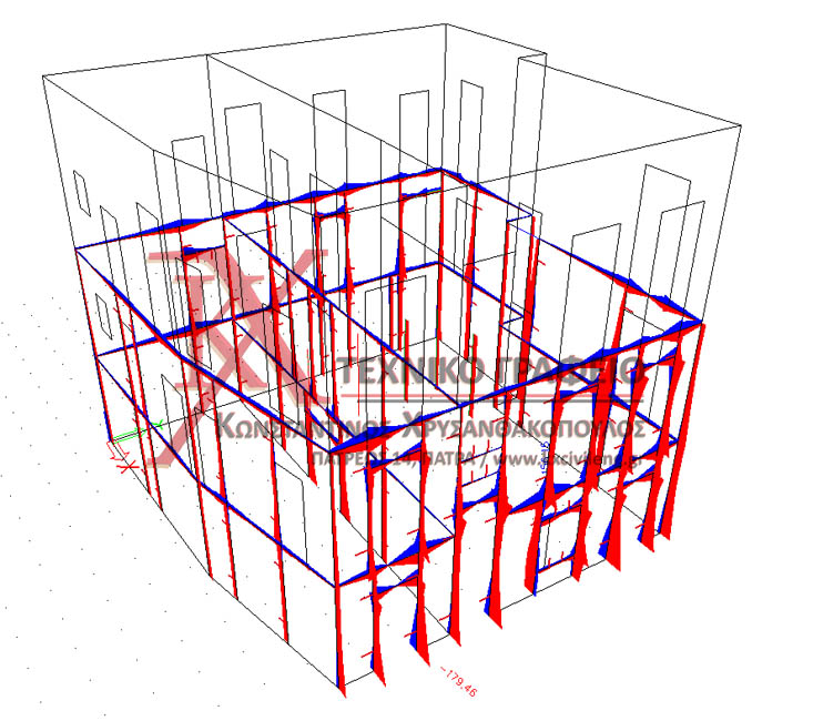results on structural steel reinforcement
